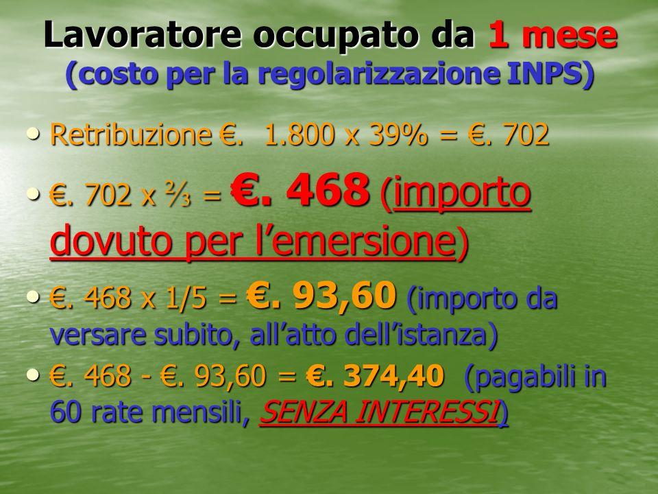 Lavoratore occupato da 1 mese (costo per la regolarizzazione INPS)