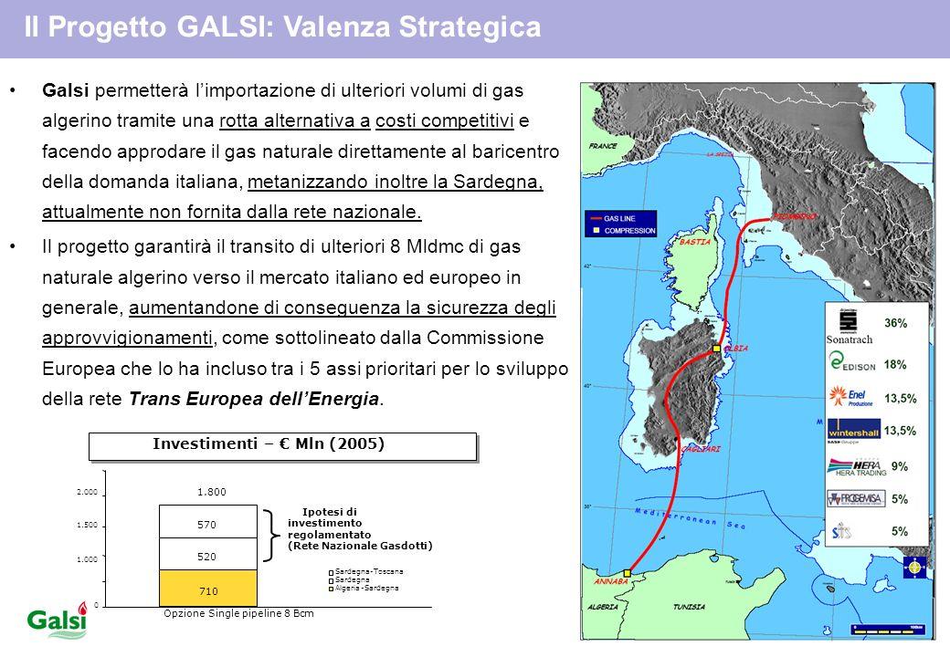 Il Progetto GALSI: Valenza Strategica