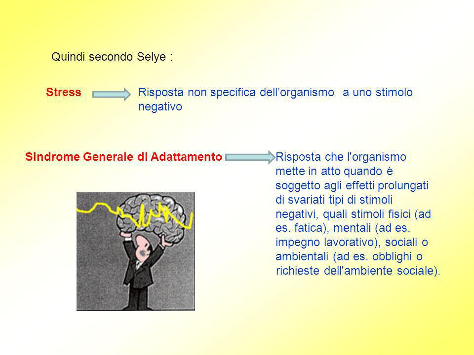 Quindi secondo Selye : Stress Risposta non specifica dell'organismo a uno stimolo.