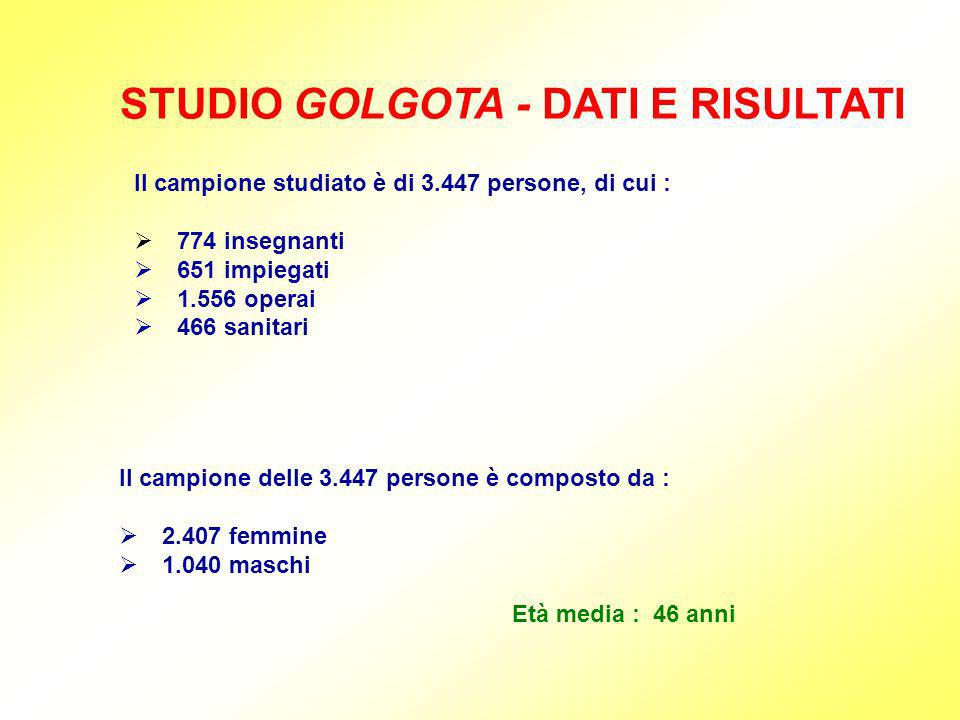 STUDIO GOLGOTA - DATI E RISULTATI