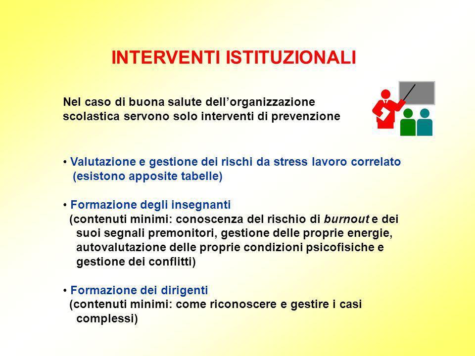 INTERVENTI ISTITUZIONALI