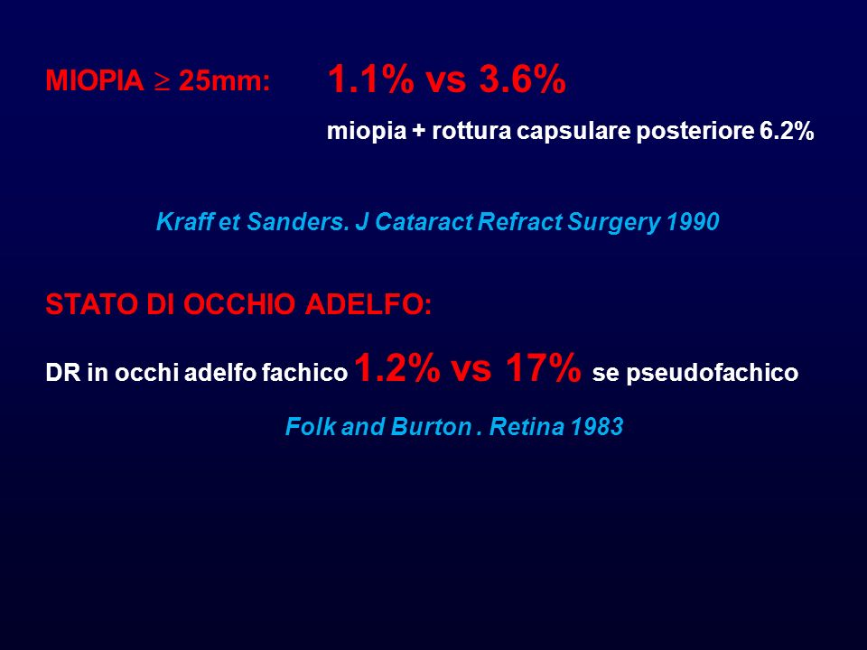 1.1% vs 3.6% MIOPIA  25mm: STATO DI OCCHIO ADELFO: