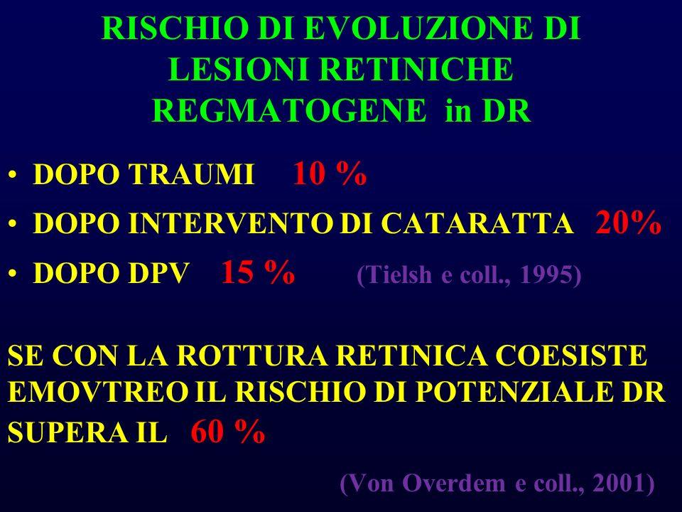 RISCHIO DI EVOLUZIONE DI LESIONI RETINICHE REGMATOGENE in DR