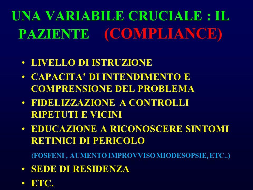 UNA VARIABILE CRUCIALE : IL PAZIENTE (COMPLIANCE)