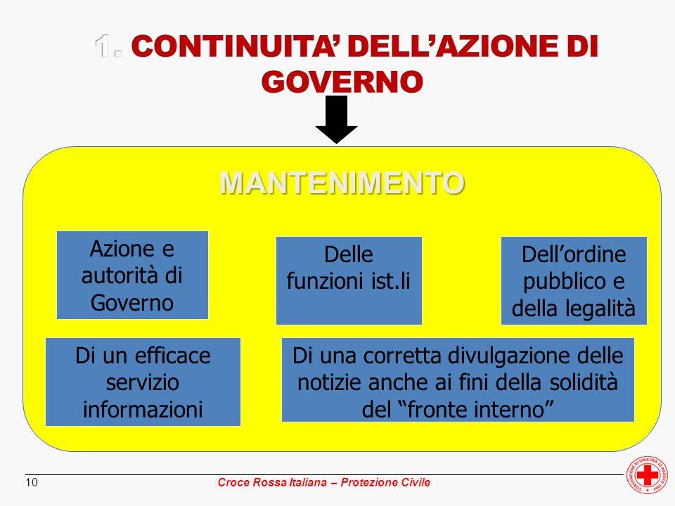 1. CONTINUITA' DELL'AZIONE DI GOVERNO