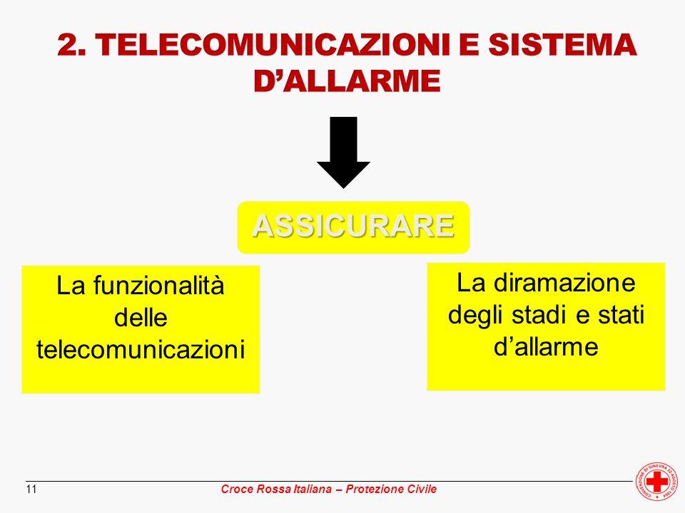 2. TELECOMUNICAZIONI E SISTEMA D'ALLARME