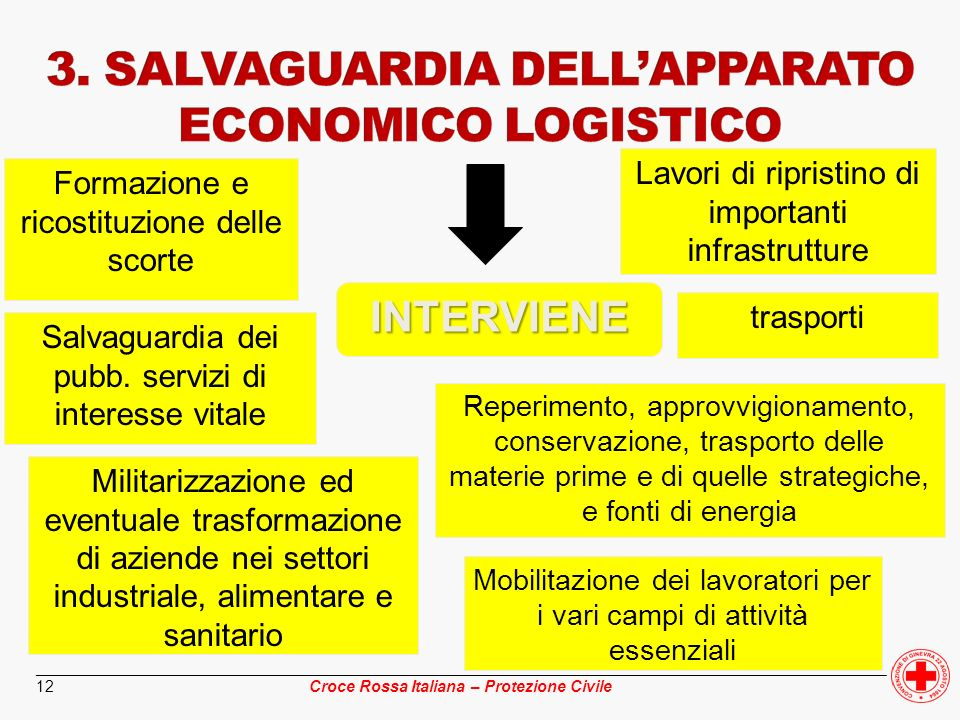 3. SALVAGUARDIA DELL'APPARATO ECONOMICO LOGISTICO