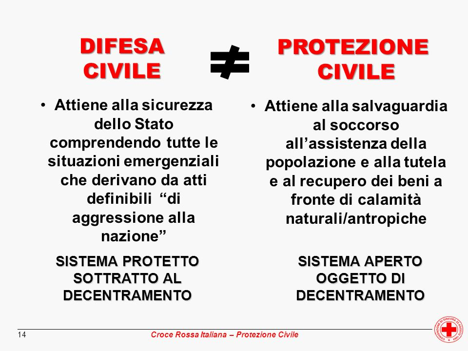 DIFESA CIVILE PROTEZIONE CIVILE