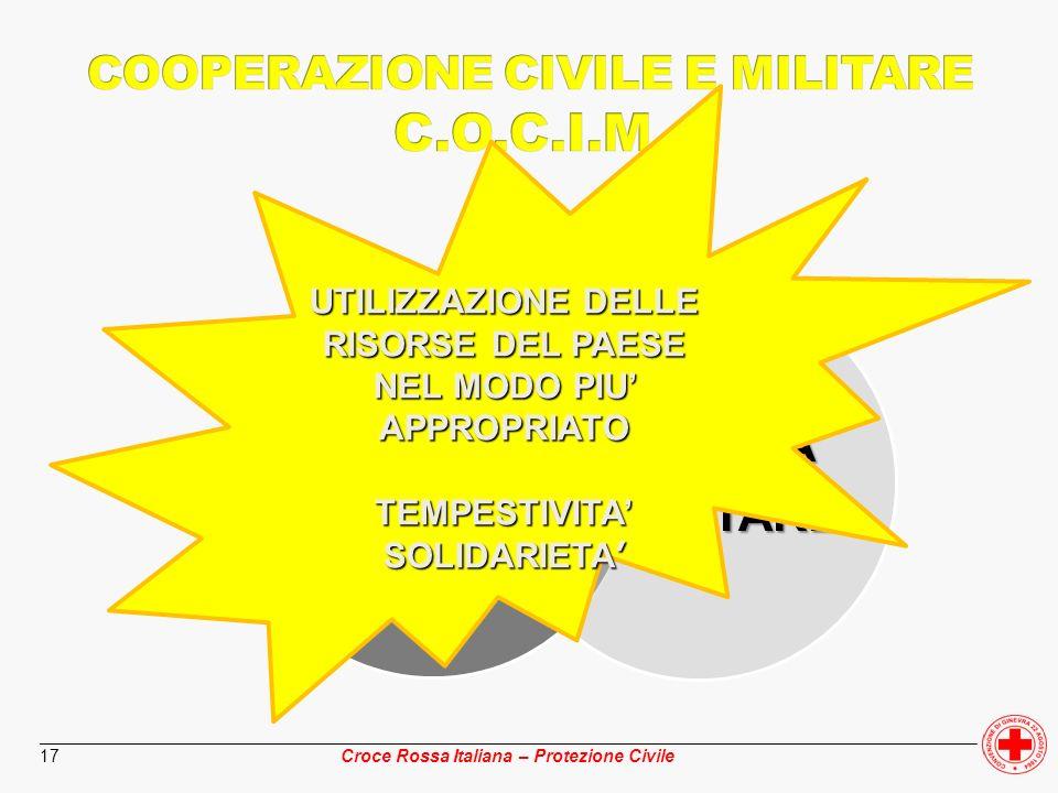 COOPERAZIONE CIVILE E MILITARE C.O.C.I.M.