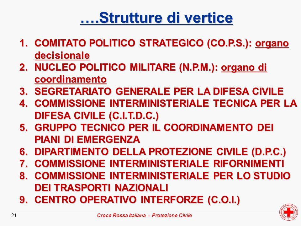 ….Strutture di vertice COMITATO POLITICO STRATEGICO (CO.P.S.): organo decisionale. NUCLEO POLITICO MILITARE (N.P.M.): organo di coordinamento.