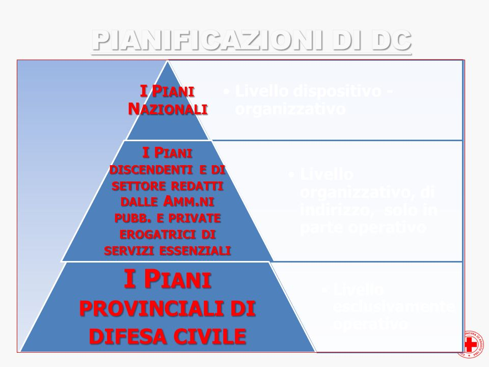 I Piani provinciali di difesa civile