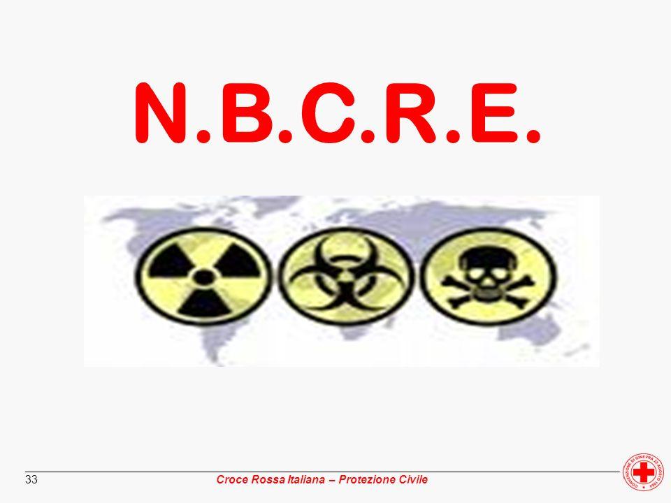 N.B.C.R.E.