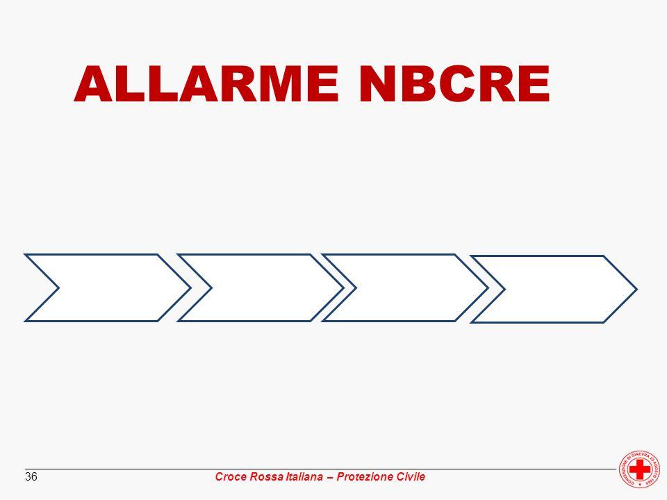 ALLARME NBCRE Livello I Livello II Livello III Livello IV