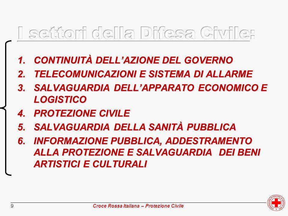 I settori della Difesa Civile: