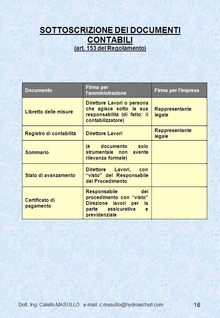 SOTTOSCRIZIONE DEI DOCUMENTI CONTABILI (art. 153 del Regolamento)