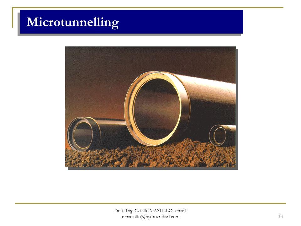 Dott. Ing. Catello MASULLO email: c.masullo@hydroarchsrl.com