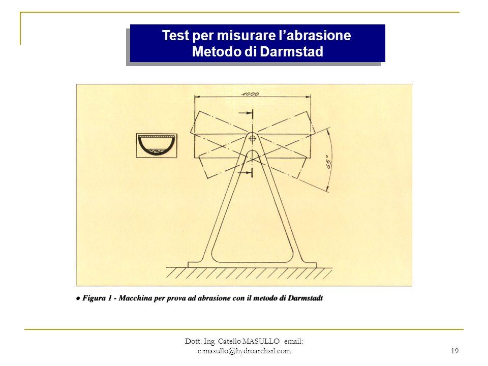 Test per misurare l'abrasione