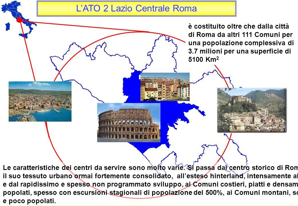 L'ATO 2 Lazio Centrale Roma
