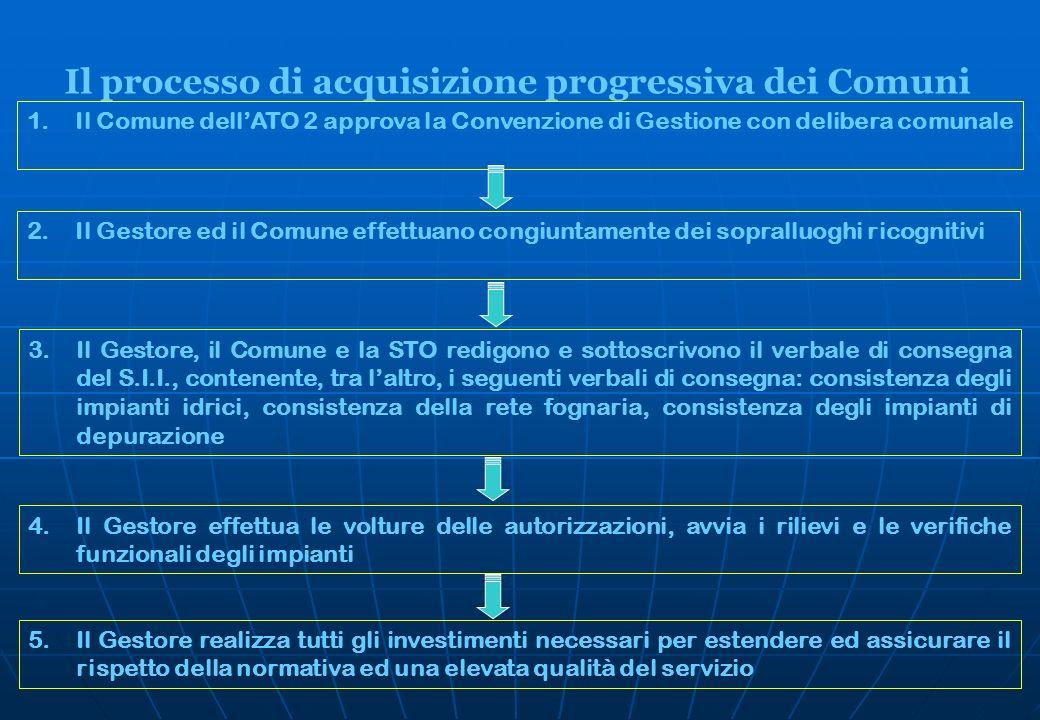 Il processo di acquisizione progressiva dei Comuni