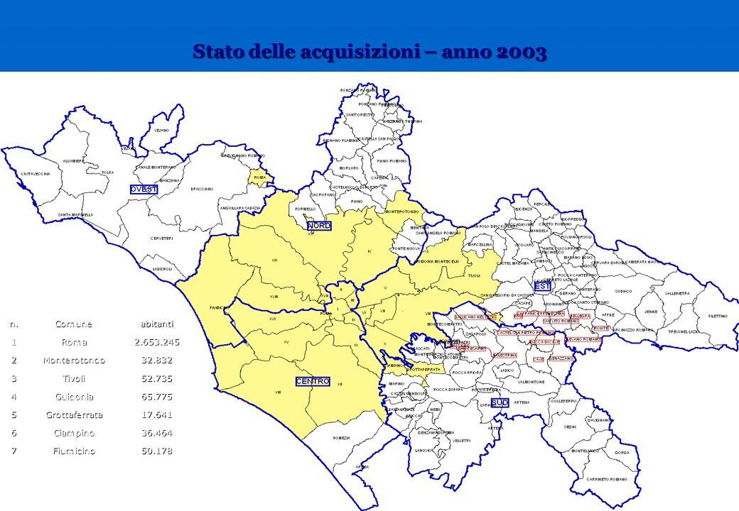 Stato delle acquisizioni – anno 2003