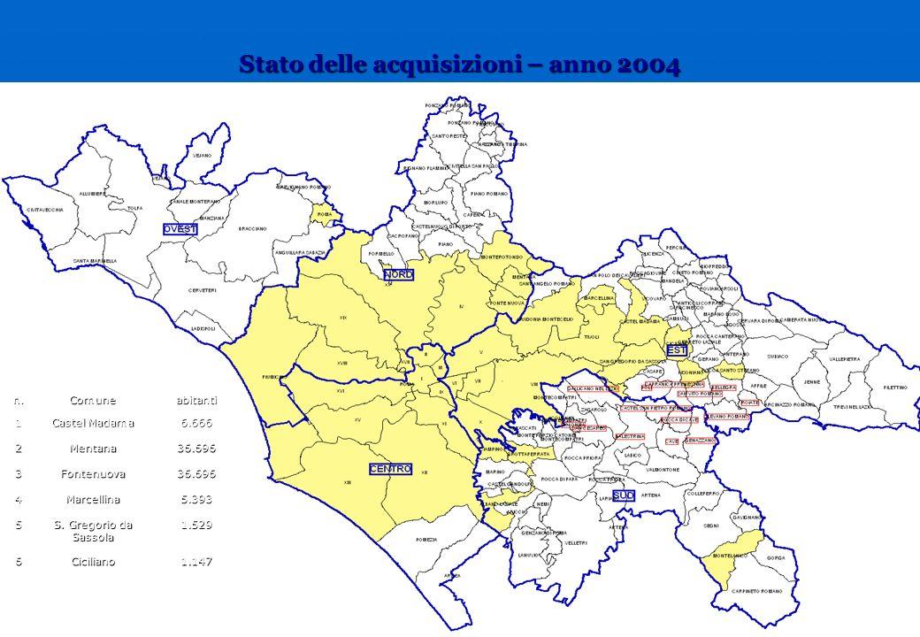 Stato delle acquisizioni – anno 2004