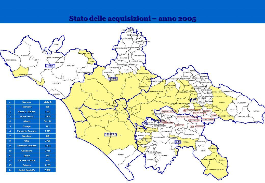 Stato delle acquisizioni – anno 2005