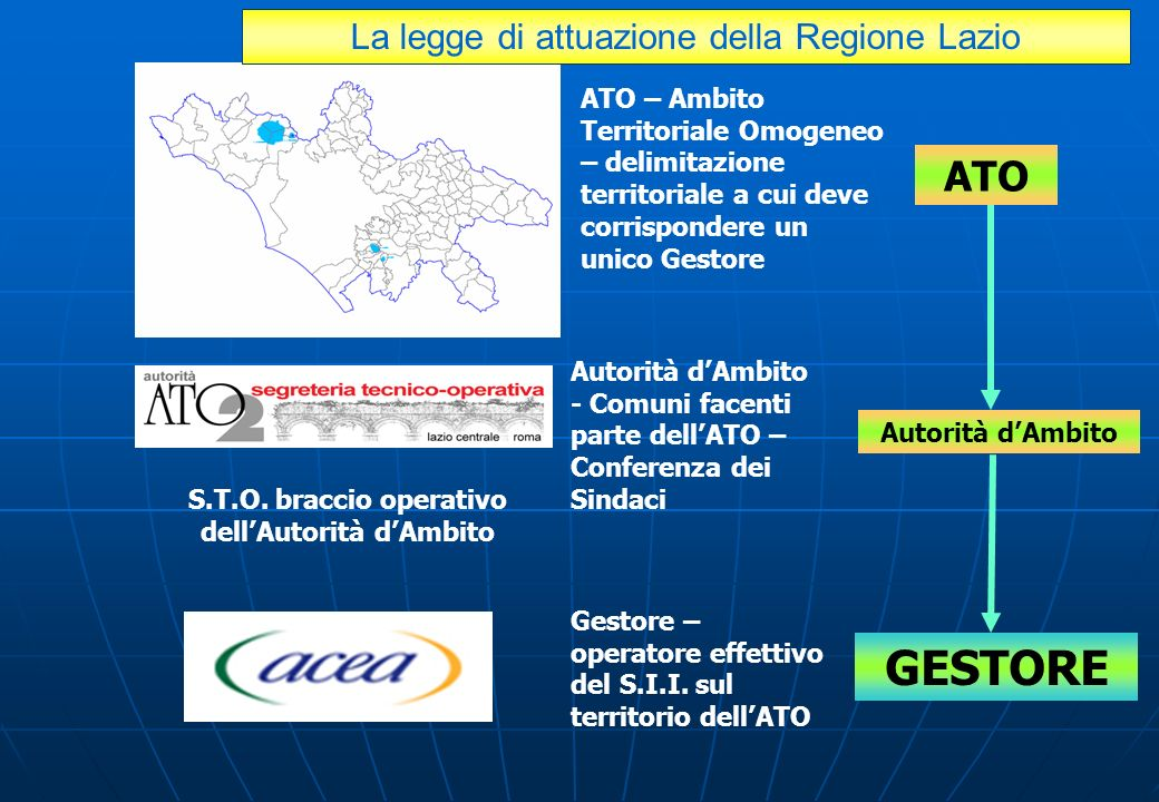La legge di attuazione della Regione Lazio