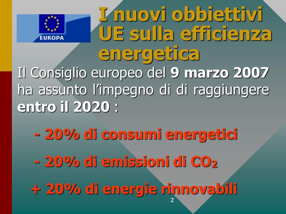 I nuovi obbiettivi UE sulla efficienza energetica
