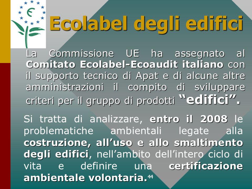 Ecolabel degli edifici