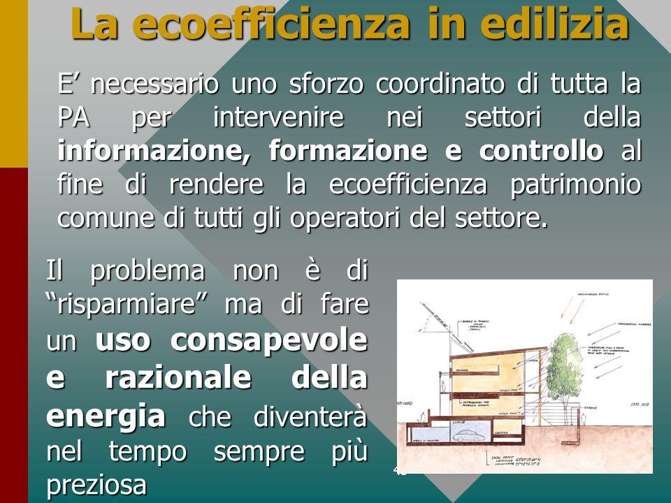 La ecoefficienza in edilizia