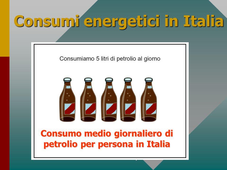 Consumo medio giornaliero di petrolio per persona in Italia