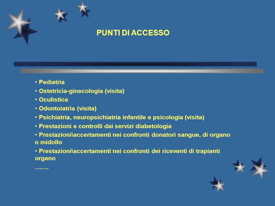 PUNTI DI ACCESSO Pediatria Ostetricia-ginecologia (visita) Oculistica