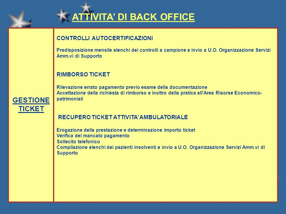 ATTIVITA' DI BACK OFFICE