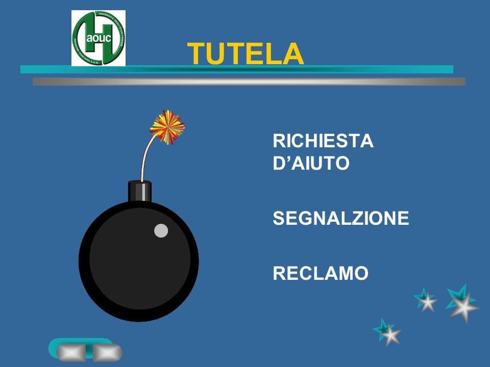 TUTELA RICHIESTA D'AIUTO SEGNALZIONE RECLAMO