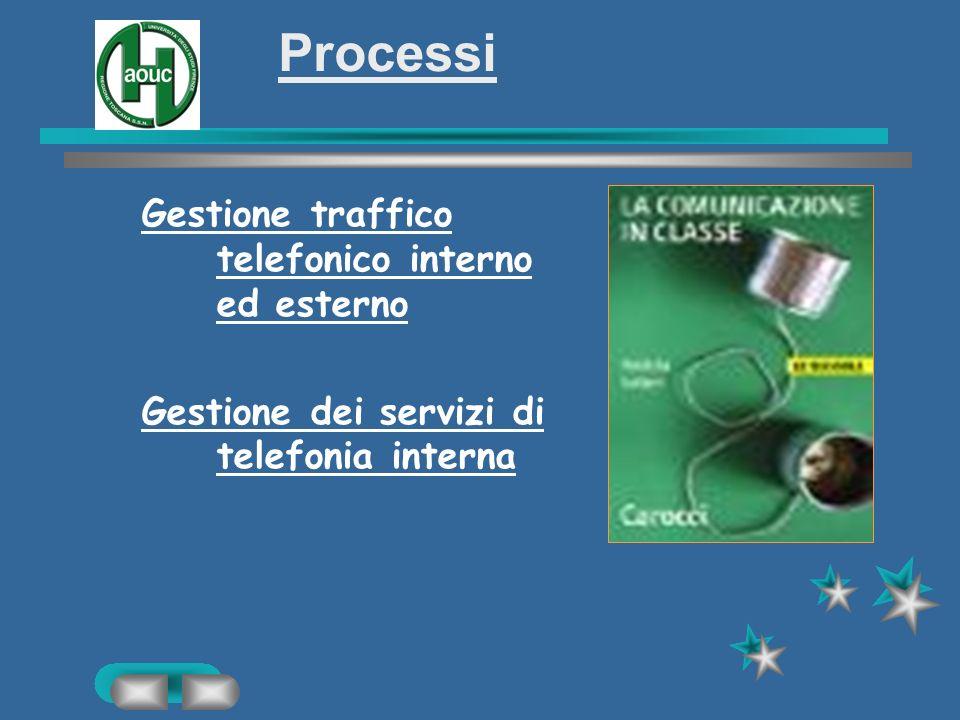 Processi Gestione traffico telefonico interno ed esterno