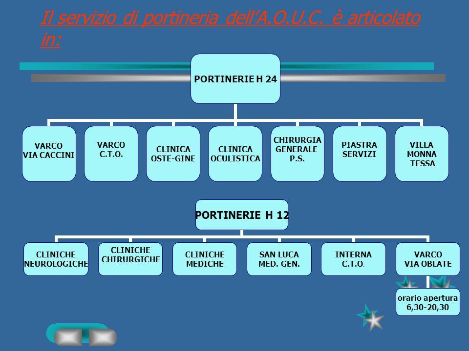 Il servizio di portineria dell'A.O.U.C. è articolato in: