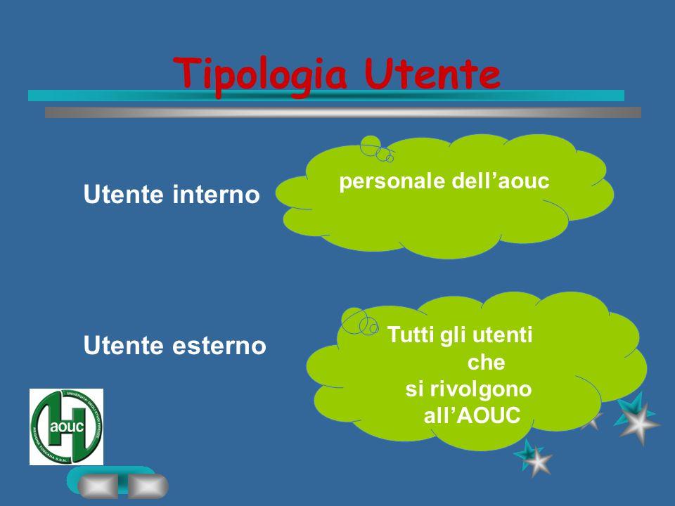 Tipologia Utente Utente interno Utente esterno personale dell'aouc che