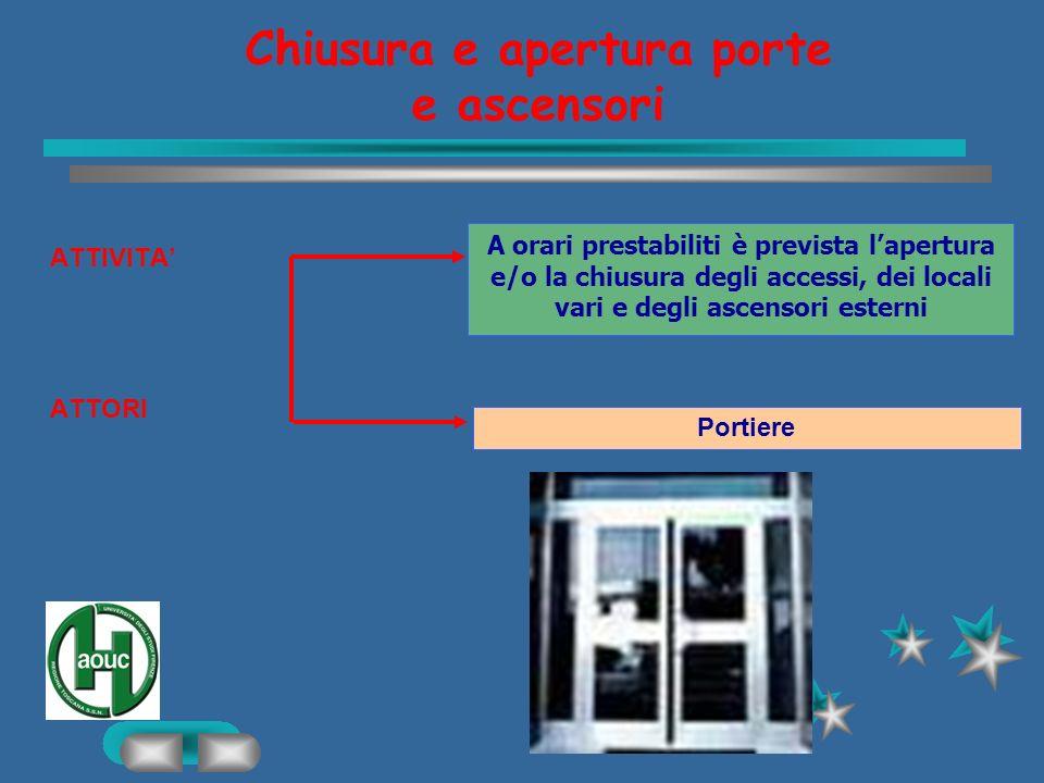 Chiusura e apertura porte e ascensori