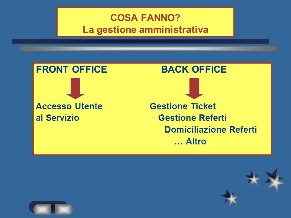 COSA FANNO La gestione amministrativa