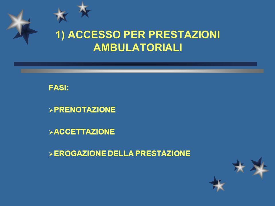 1) ACCESSO PER PRESTAZIONI AMBULATORIALI