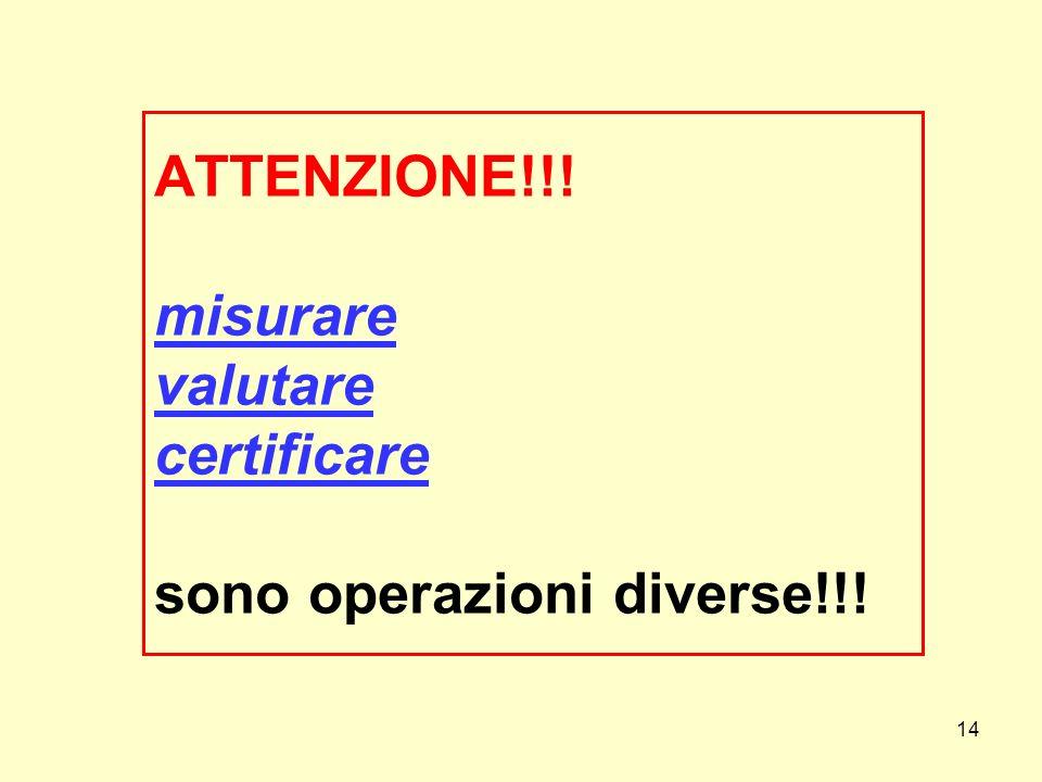 ATTENZIONE!!! misurare valutare certificare sono operazioni diverse!!!