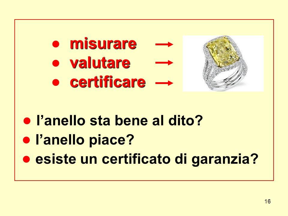 ● misurare. ● valutare. ● certificare ● l'anello sta bene al dito