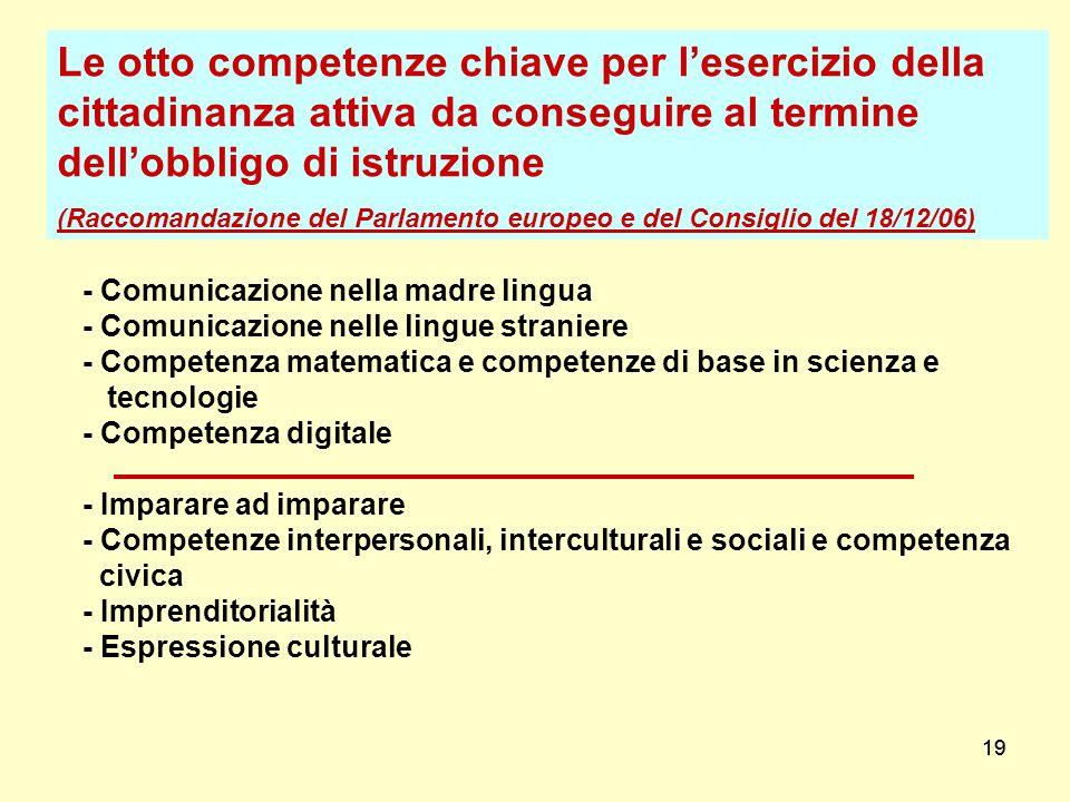 Le otto competenze chiave per l'esercizio della cittadinanza attiva da conseguire al termine dell'obbligo di istruzione