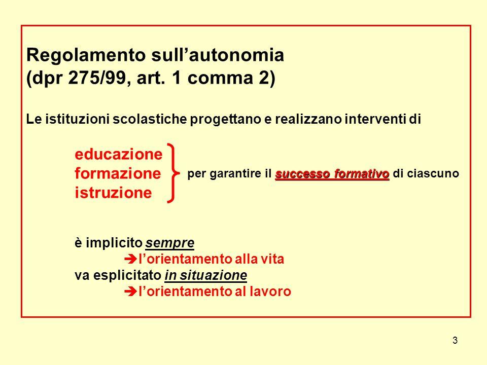 Regolamento sull'autonomia (dpr 275/99, art