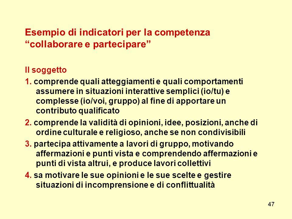 Esempio di indicatori per la competenza collaborare e partecipare