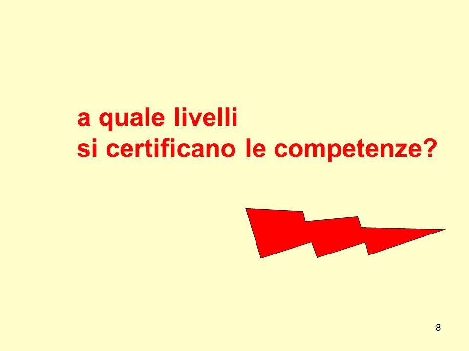 a quale livelli si certificano le competenze