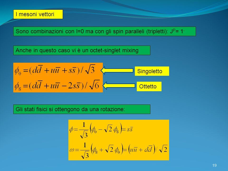 I mesoni vettori Sono combinazioni con l=0 ma con gli spin paralleli (tripletti): JP= 1- Anche in questo caso vi è un octet-singlet mixing.