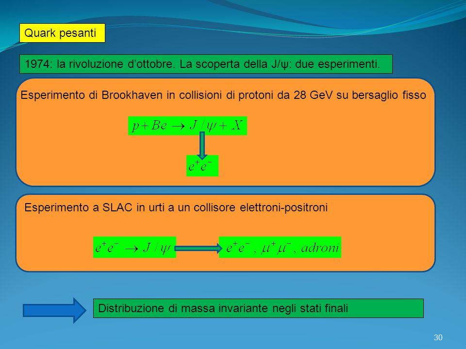 Quark pesanti 1974: la rivoluzione d'ottobre. La scoperta della J/ψ: due esperimenti.