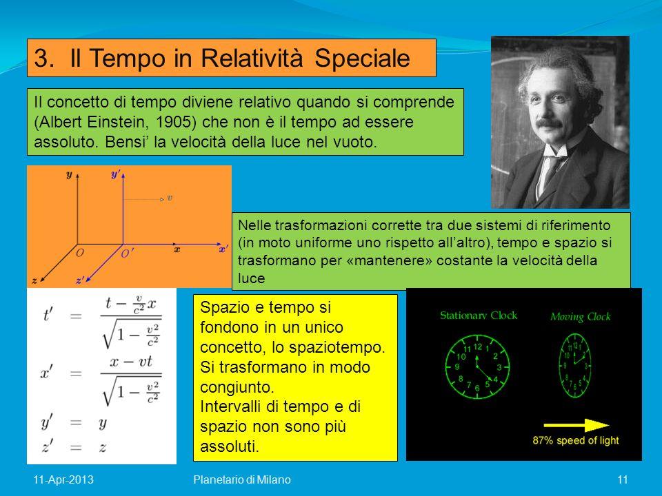 3. Il Tempo in Relatività Speciale