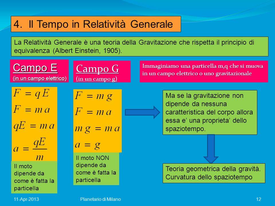 4. Il Tempo in Relatività Generale